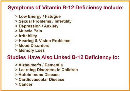 ... , Health and Wellness: Diagnosing and Treating Vitamin B12 Deficiency B12 Deficiency