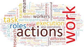 Unsur-unsur yang Mendukung Sikap dan Perilaku Kerja Prestatif (Selalu Ingin Maju)
