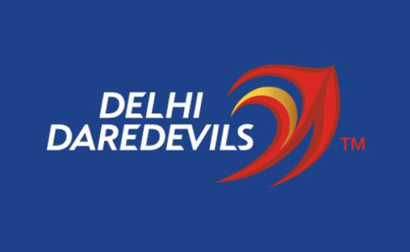 Delhi Daredevils IPL 2015 Team Squad