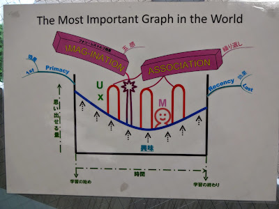 The Most Important Graph in the Worldの写真