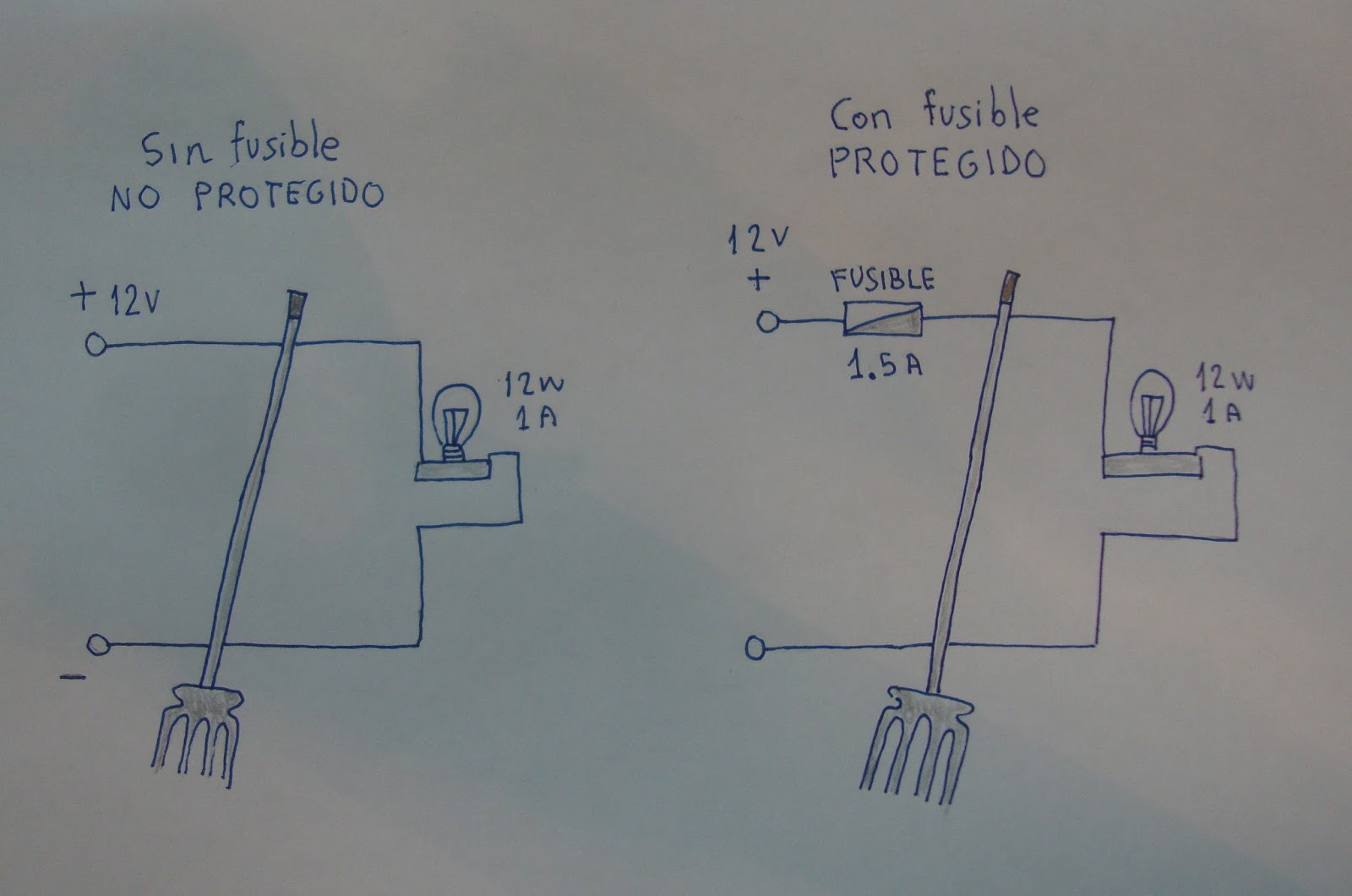 Circuito Que Recorre La Electricidad Desde Su Generación Hasta Su Consumo : Electrónica básica cap los fusibles vilavide portal para