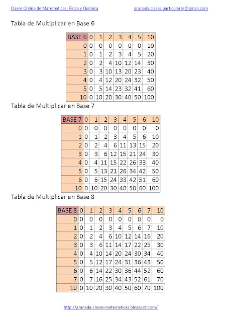 452 x 640 jpeg 76kB, Search Results for: Table De Multiplication De 16 ...