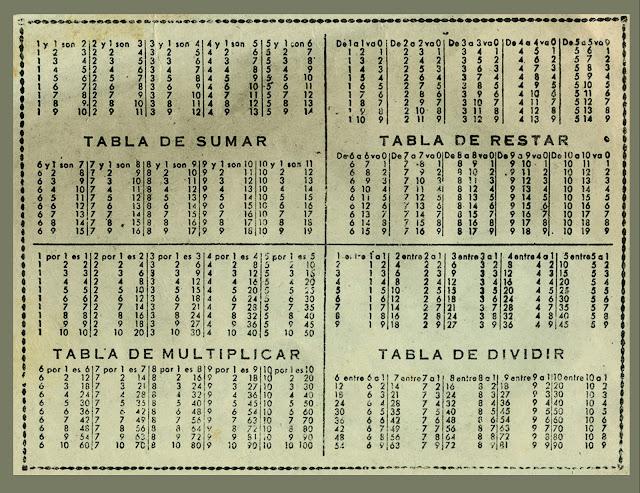 tablas, operaciones, sumas , restas, multiplicaciones