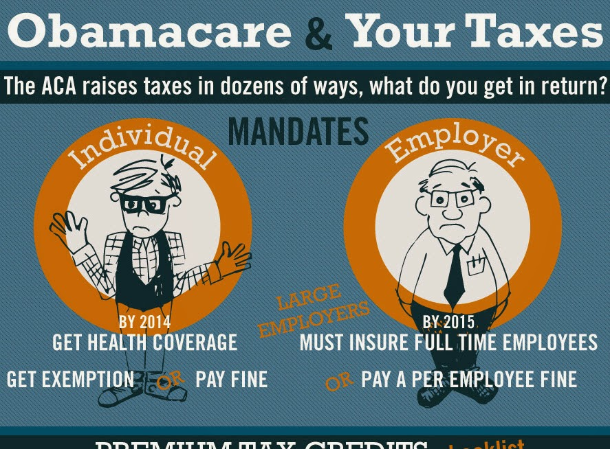 http://www.accounting-degree.org/obamacare-taxes/