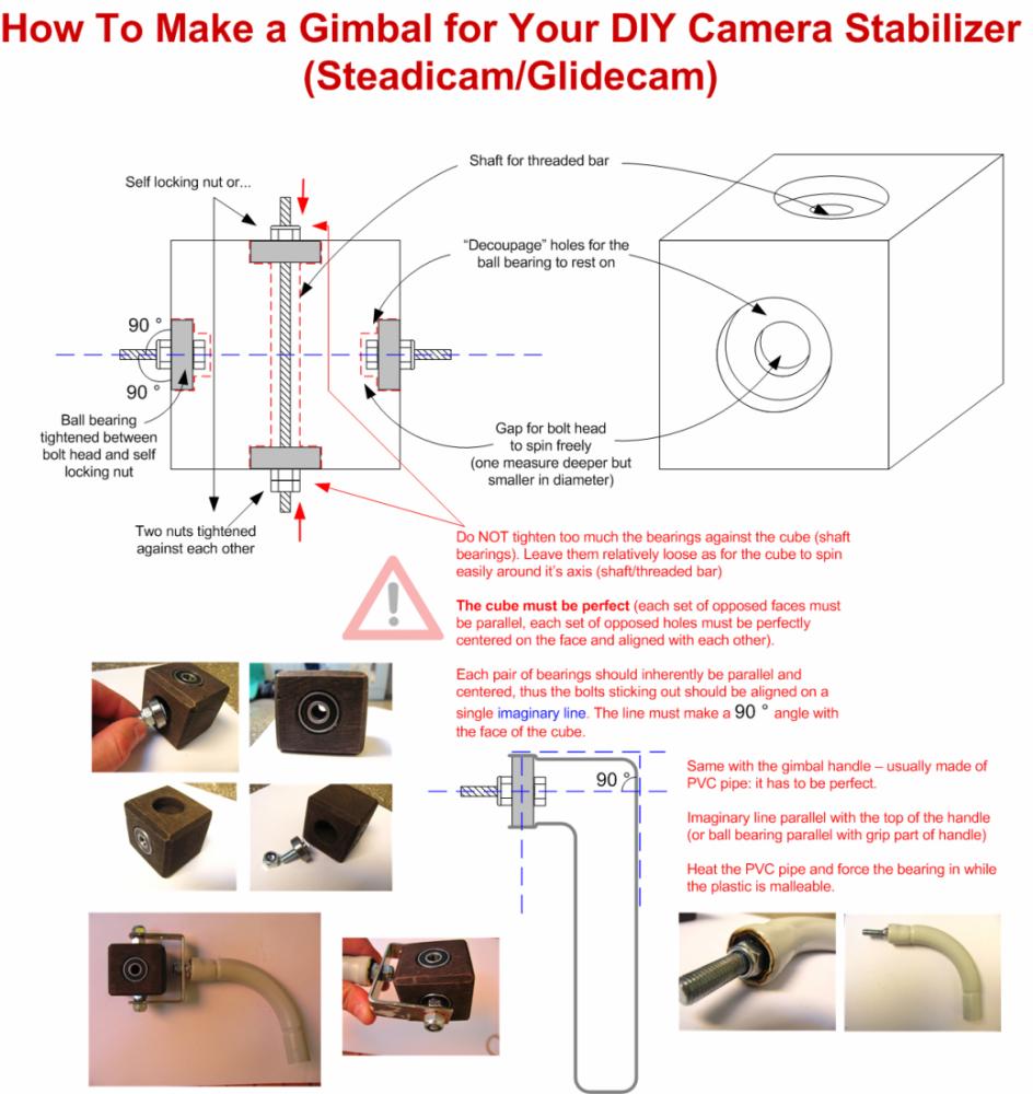 Diy gimbal wooden cube and bearings
