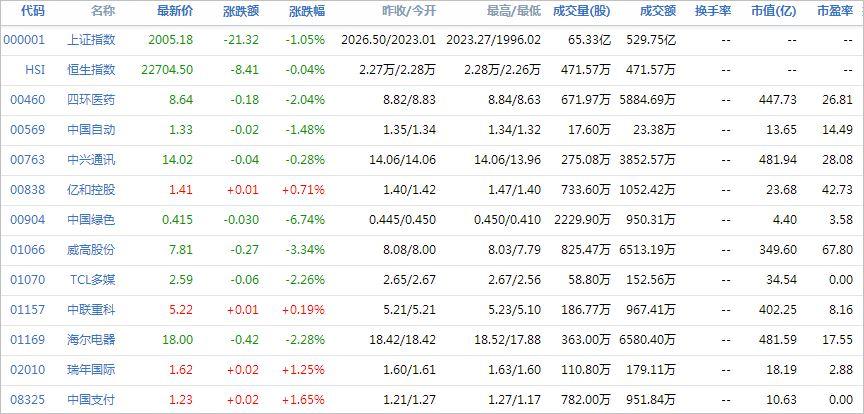 中国株コバンザメ投資ウォッチ銘柄watch20140519