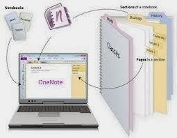 Follow our new OneNote project on Facebook