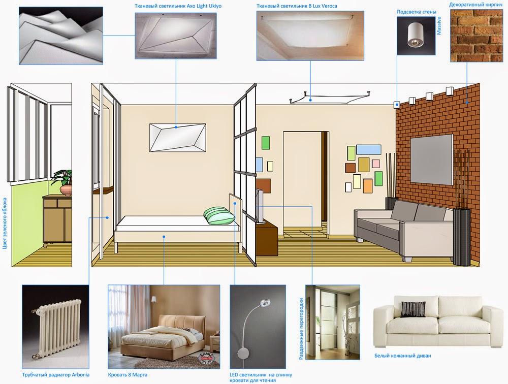 Дизайн двухкомнатной квартиры п44т линейка