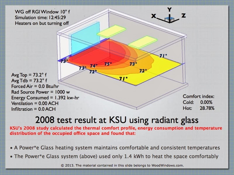 Heated Glass Window Systems Heated Glass Window Systems
