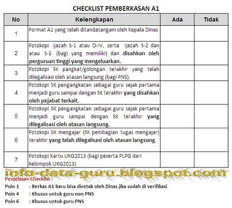 Daftar Peserta PLPG 2013 dan Checklist Pemberkasan A1