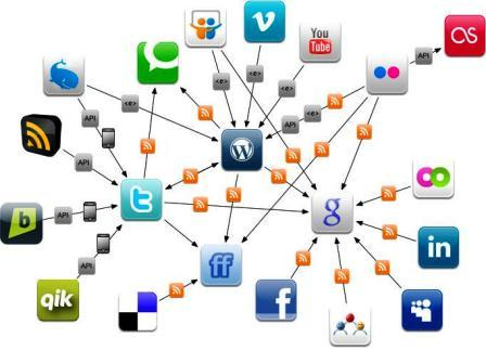 Social Media Networking Keys For Success