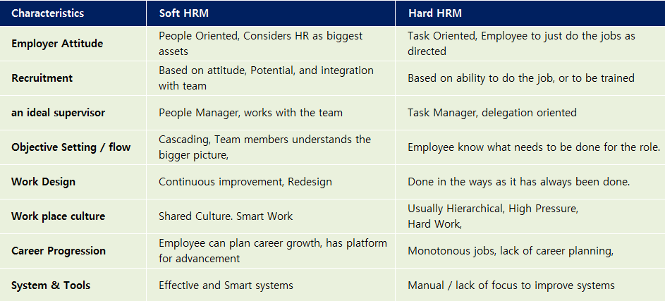 human resource management hrm essay