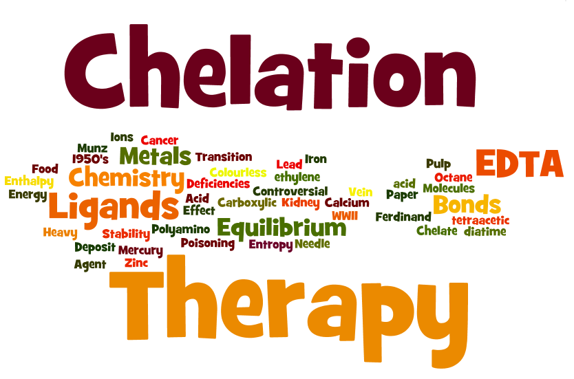 an introduction to the chelation therapy Review of oral iron chelators (deferiprone and deferasirox)  background regarding chelation therapy for chronic iron overload  following the introduction of.