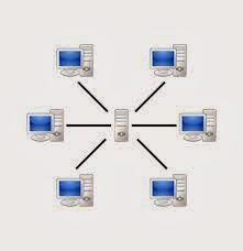 شبكات الند للند
