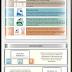 Mantenimiento del plan de contingencia (Infografía)