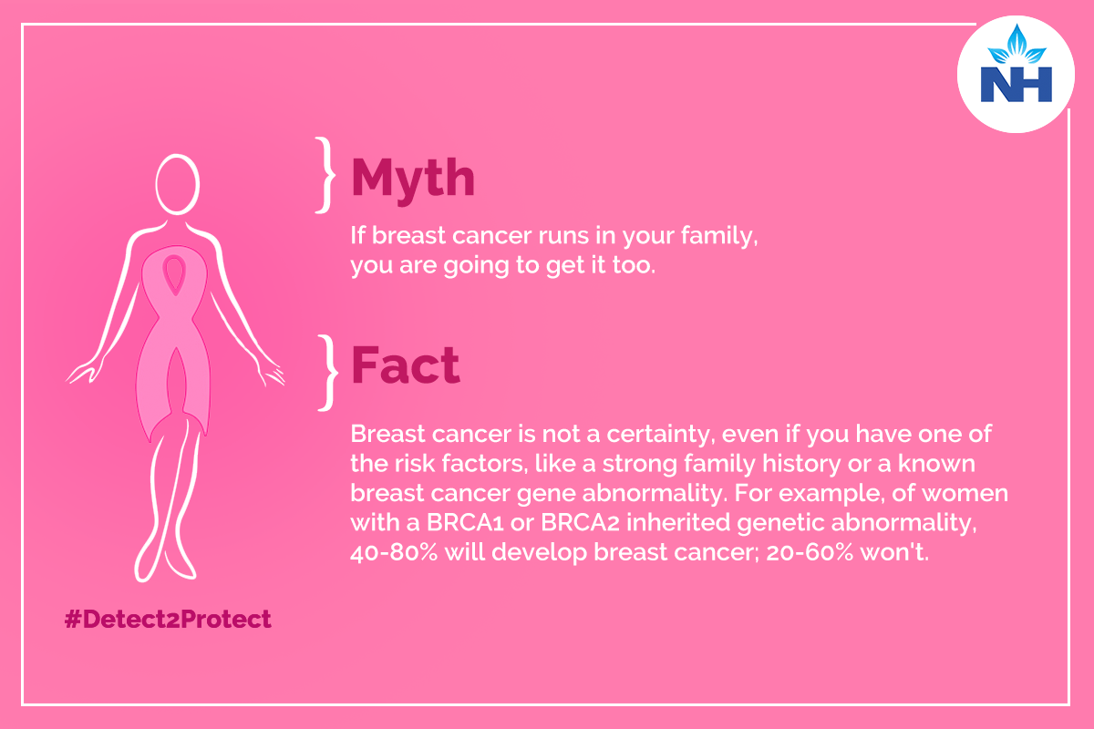Breast cancer runs in your family