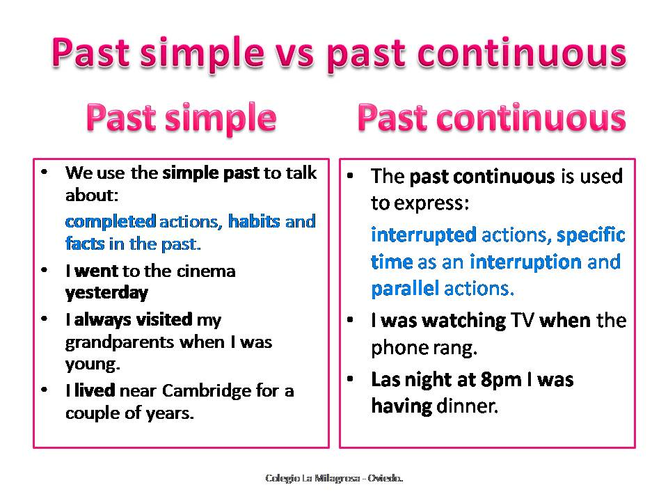 Past Continuous practice: Past Simple Past Continuous Exercises