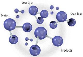 liên kết hóa học