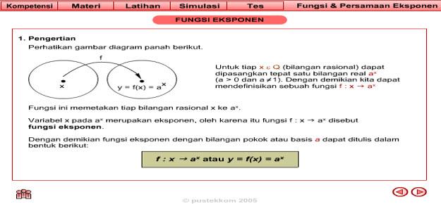 media belajar matematika, animasi dan simulasi, fungsi dan persamaan eksponen