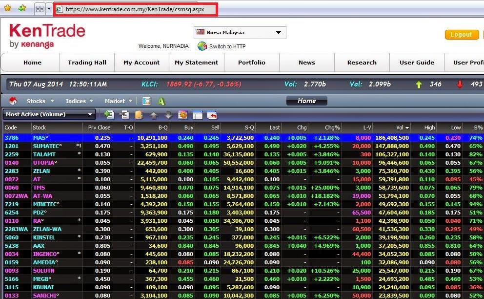 Pilih forex atau saham