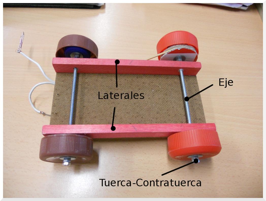 Como hacer un sistema de carro pictures to pin on for Como construir pileta de material