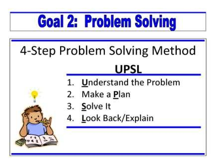 what are the four steps for solving a problem should any other factors be accounted for when solving Learn the 4 steps of problem solving that in problem solving, there are four basic steps a particular alternative will solve the problem without causing other.