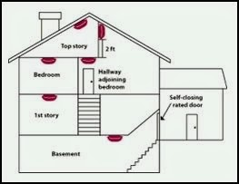 3 Wire Smoke Detector Wiring Diagram