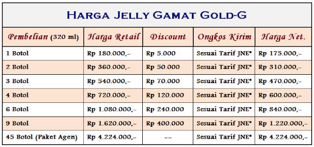 harga gold-g