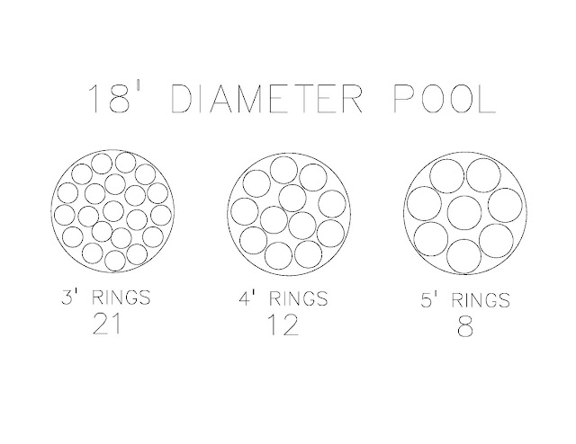 autocad measurements pool rings