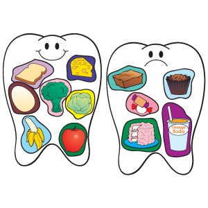 Oral Health:The Basics of Dental Routine