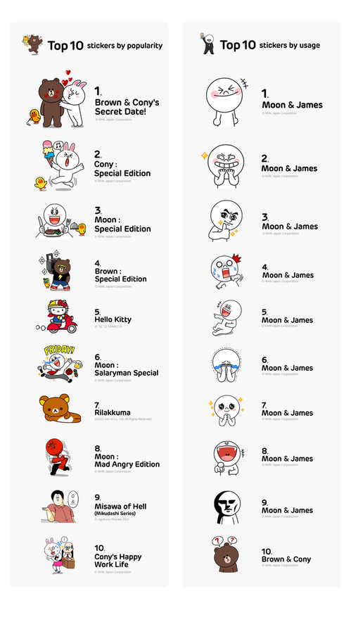 how to buy line stickers