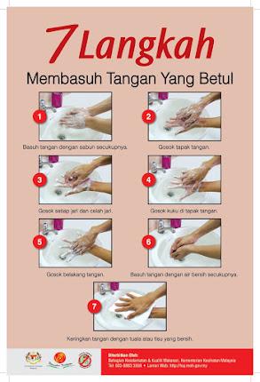 7 Langkah Membasuh Tangan