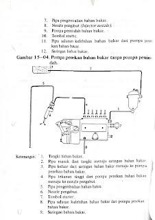 Sistem Bahan Bakar Motor Diesel (Bagian 1)