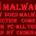 How does malware infection come to your PC-all tricks used by criminals