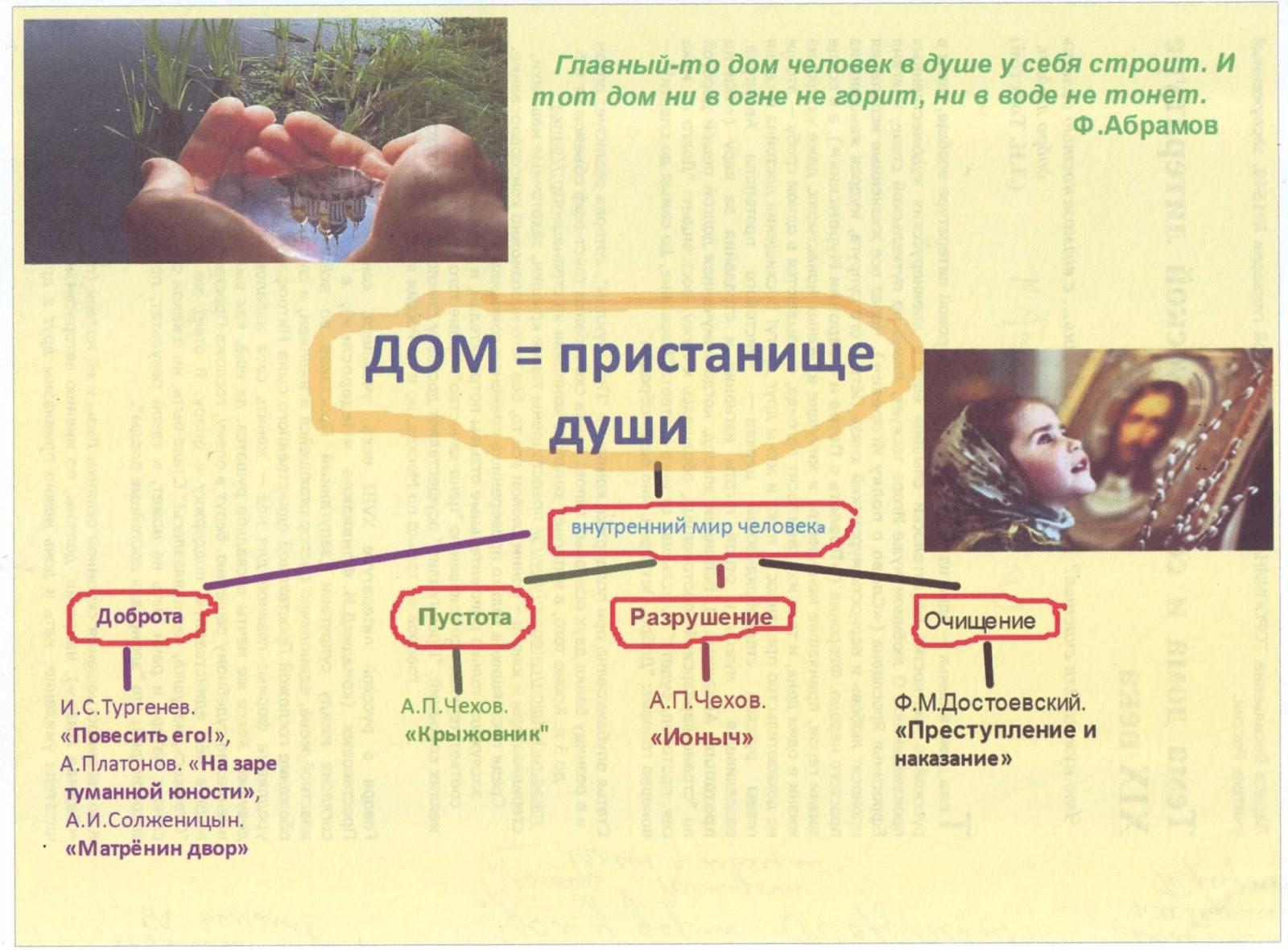 найти сочинение про учителя русского языка, как им трудно быть