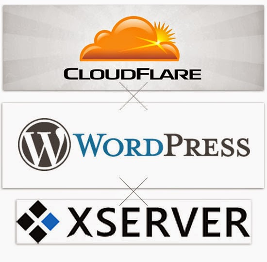 CloudFlare-WordPress-XSERVER