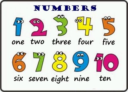 Reading Numbers As Letters