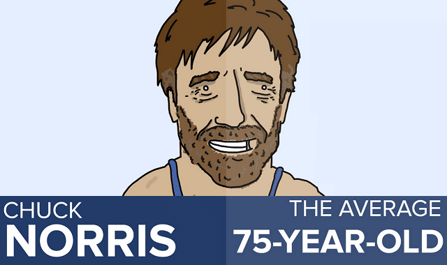 Chuck Norris vs. an Average 75-Year-Old Man #infographic ...