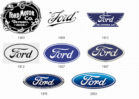 Emblemas de Ford
