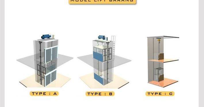 Rangkaian Lift Dua Lantai  Lift Barang
