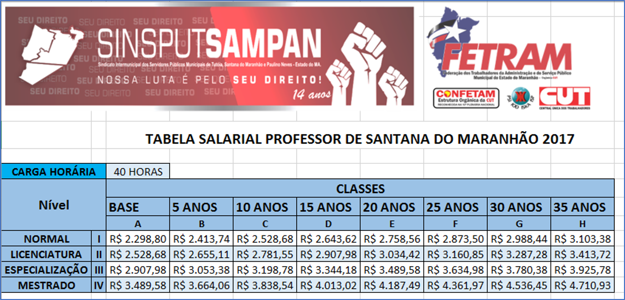 TABELA SANTANA PROFESSOR 2017