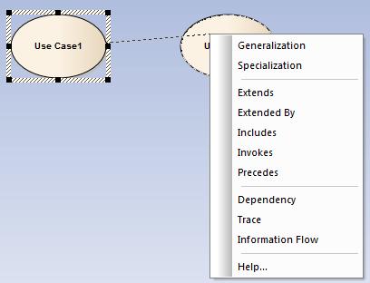 tworzenie nowej relacji między elementami modelu