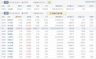 中国株コバンザメ投資ウォッチ銘柄watch20130617