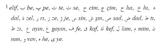 01osmanl25C425B1t25C325BCrk25C325A7esialfabesi - Osmanlı turkcesıne gırıs ders notu