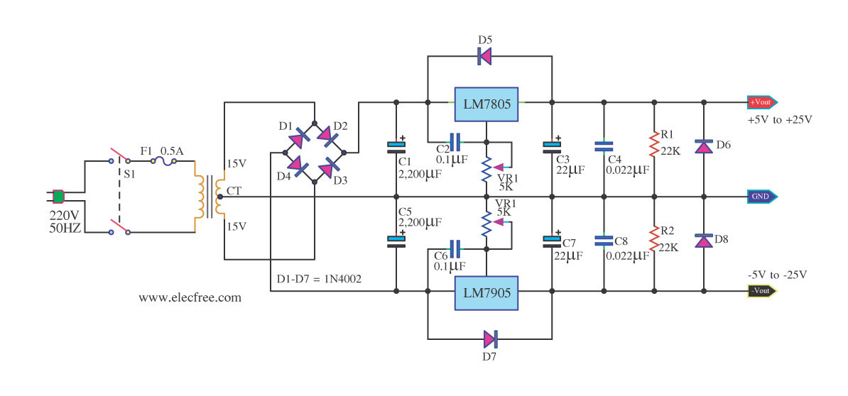 dual variable regulator power supply 5 25v by lm7805lm7905 lm7905, lm7805, dual variable regulator power supply 5 25v lm7805 wiring diagram at readyjetset.co