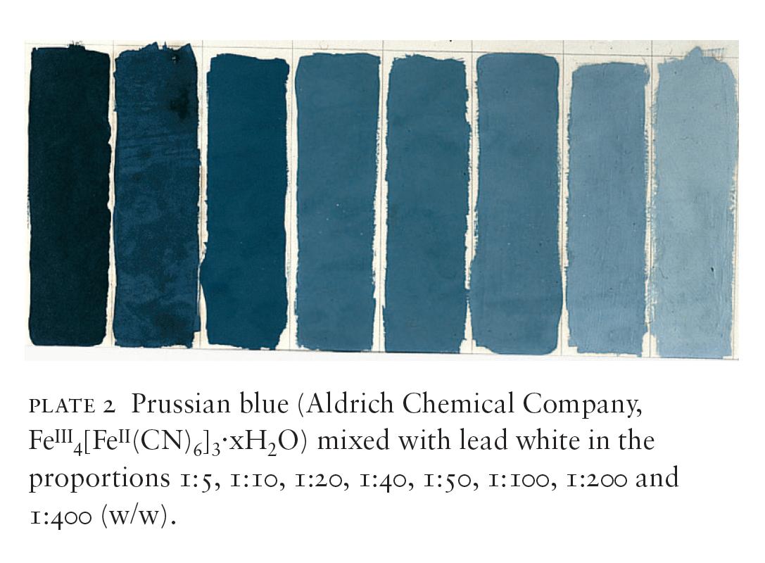 Wgnb - Camaieu de bleu peinture ...