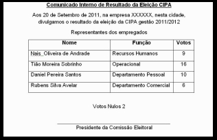 Comunicado Interno de Resultado da Eleição CIPA - Download