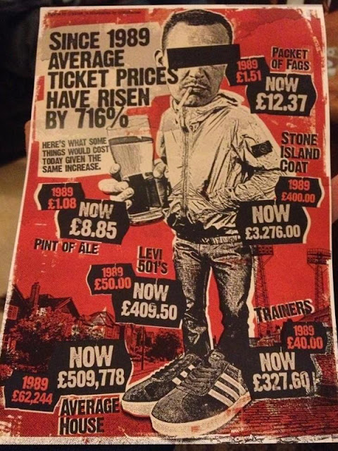 Inflation of football since 1989