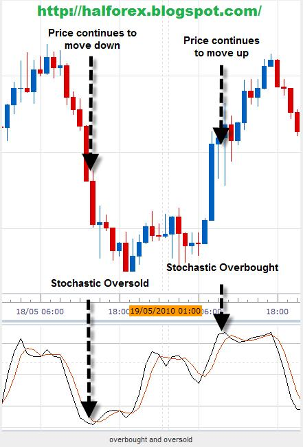 Analisis Forex - MT5 com