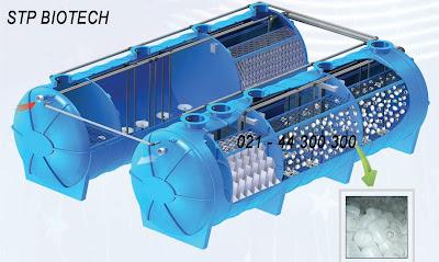 stp biotech, septic tank, sepiteng, ipal, instalasi pengolahan air limbah